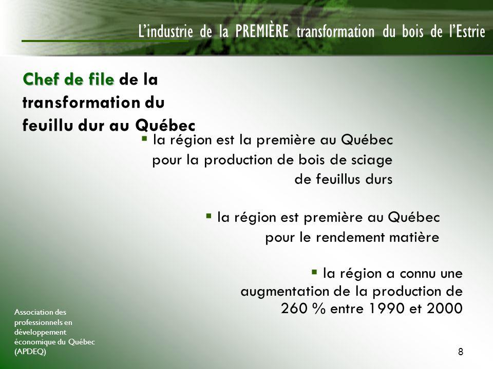 Association des professionnels en développement économique du Québec (APDEQ) 8 la région a connu une augmentation de la production de 260 % entre 1990 et 2000 Lindustrie de la PREMIÈRE transformation du bois de lEstrie la région est la première au Québec pour la production de bois de sciage de feuillus durs la région est première au Québec pour le rendement matière