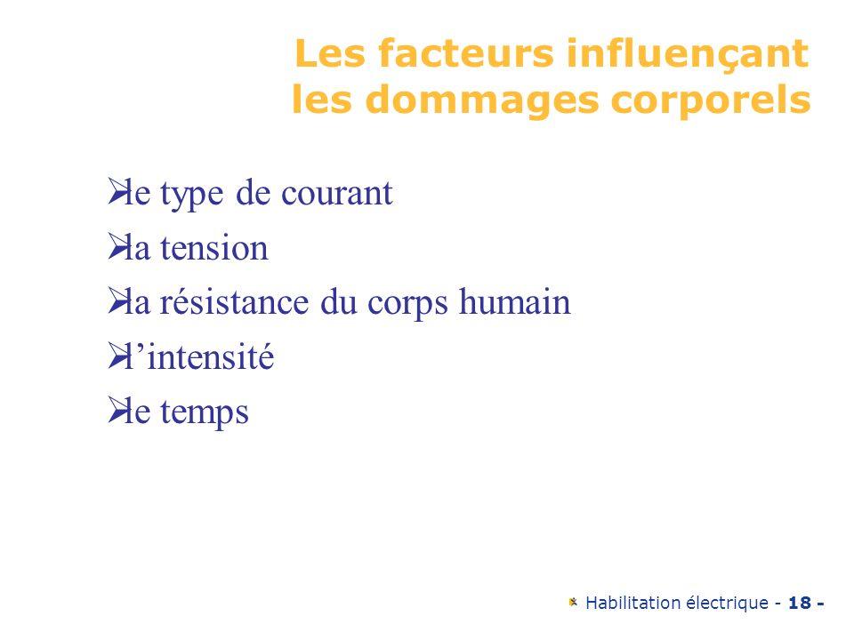Habilitation électrique - 18 - Les facteurs influençant les dommages corporels le type de courant la tension la résistance du corps humain lintensité