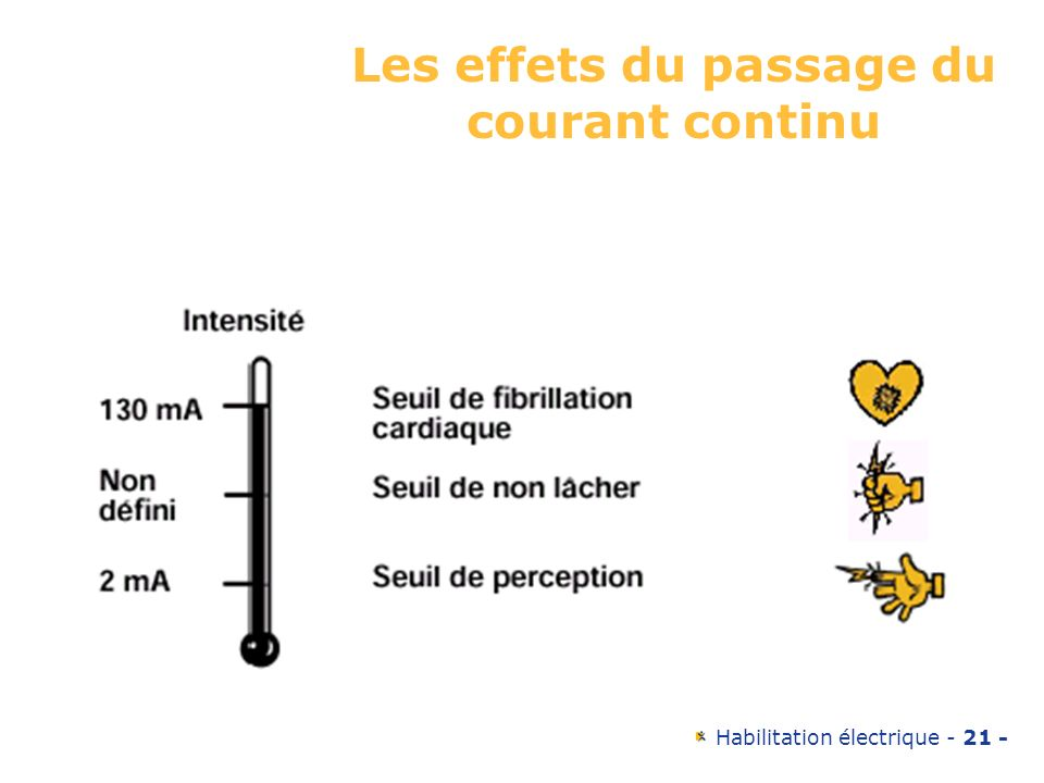 Habilitation électrique - 21 - Les effets du passage du courant continu