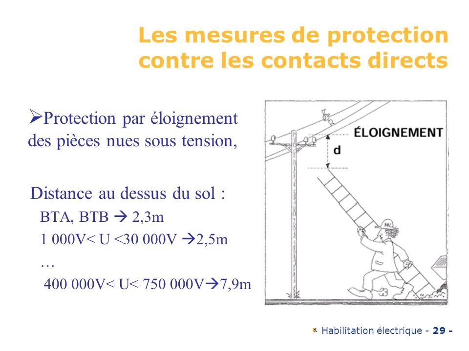 Habilitation électrique - 29 - Les mesures de protection contre les contacts directs Protection par éloignement des pièces nues sous tension, Distance
