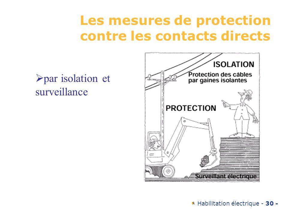 Habilitation électrique - 30 - Les mesures de protection contre les contacts directs par isolation et surveillance