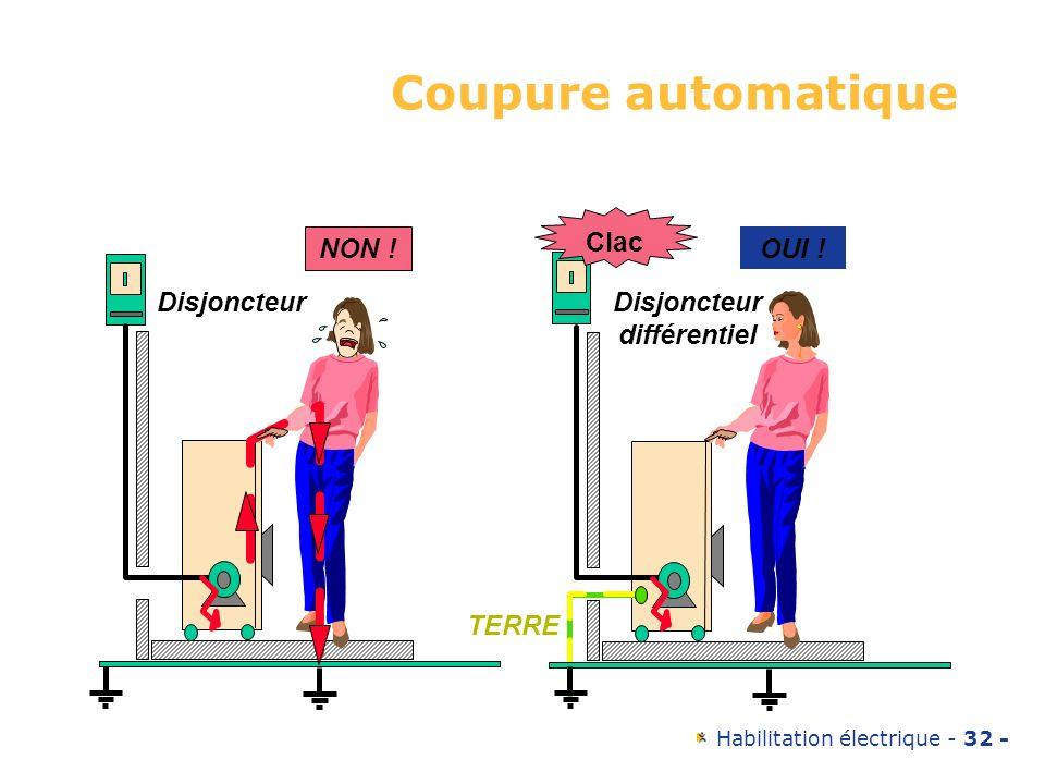 Habilitation électrique - 32 - Coupure automatique TERRE Clac NON ! OUI ! Disjoncteur différentiel