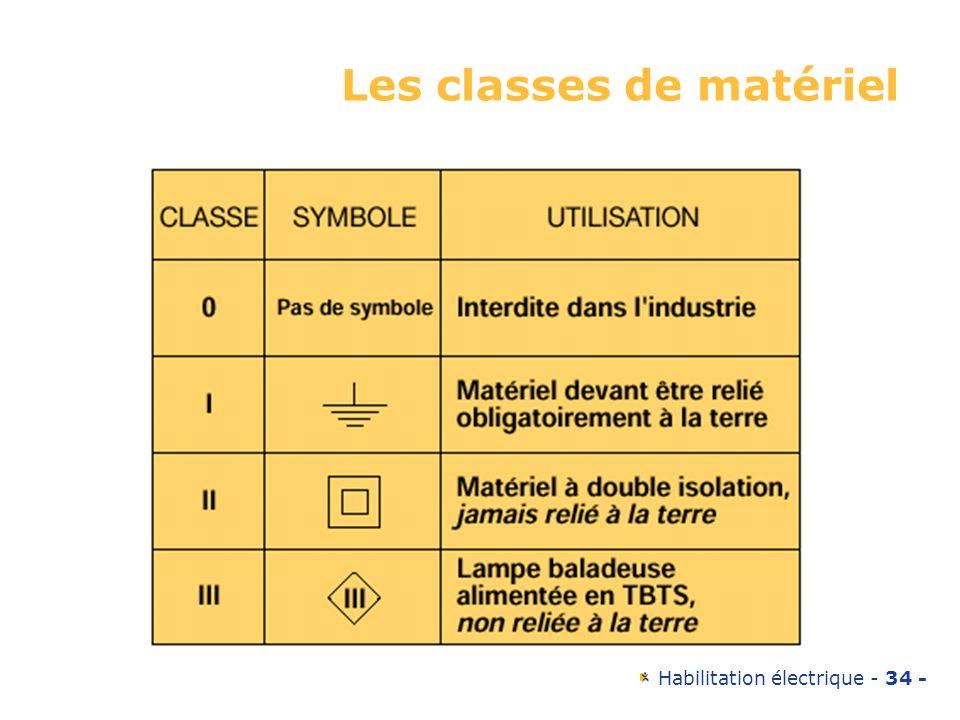 Habilitation électrique - 34 - Les classes de matériel