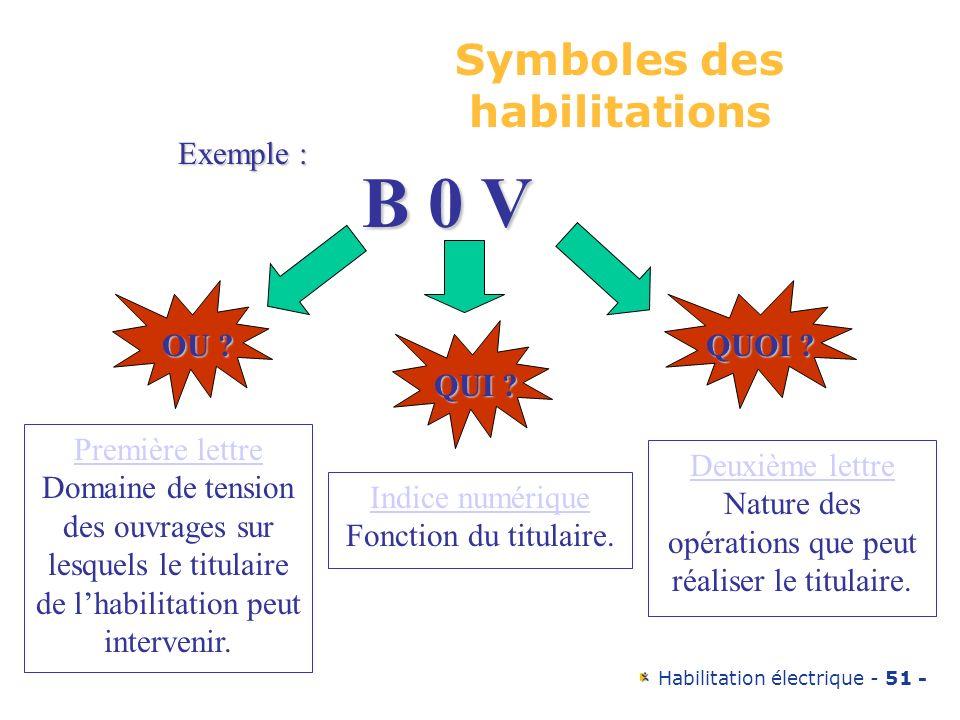 Habilitation électrique - 51 - Symboles des habilitations B 0 V Exemple : Première lettre Domaine de tension des ouvrages sur lesquels le titulaire de