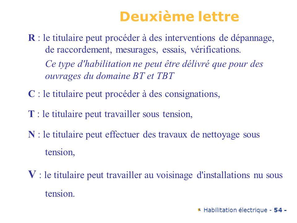Habilitation électrique - 54 - Deuxième lettre R : le titulaire peut procéder à des interventions de dépannage, de raccordement, mesurages, essais, vé