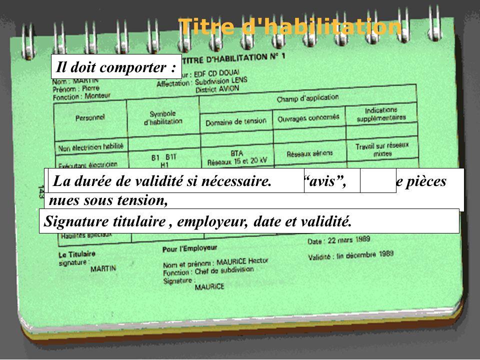 Habilitation électrique - 57 - Titre d'habilitation La codification symbolique (lettres et indices) sauf cas des habilitations spéciales, La définitio