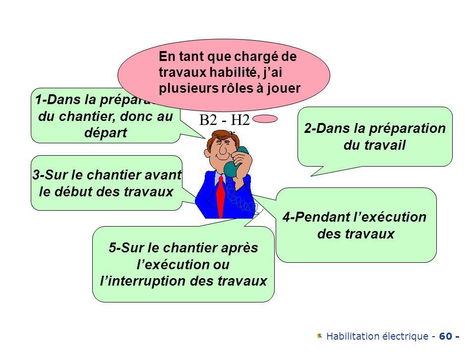 Habilitation électrique - 60 - 2-Dans la préparation du travail 1-Dans la préparation du chantier, donc au départ 4-Pendant lexécution des travaux 5-S