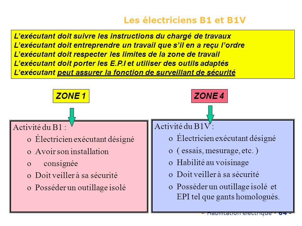 Habilitation électrique - 64 - 64 Les électriciens B1 et B1V Activité du B1 : oÉlectricien exécutant désigné oAvoir son installation o consignée oDoit