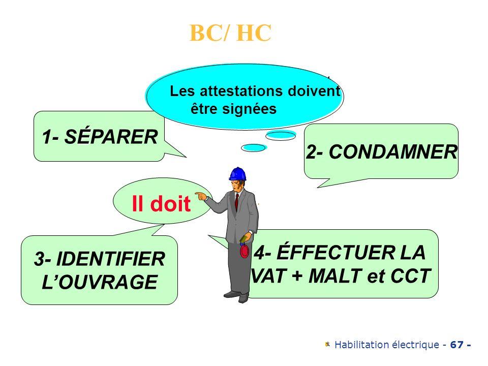 Habilitation électrique - 67 - BC/ HC 2- CONDAMNER É 1- S É PARER É 4- É FFECTUER LA VAT + MALT et CCT 3- IDENTIFIER LOUVRAGE Les attestations doivent