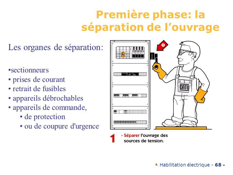 Habilitation électrique - 68 - Première phase: la séparation de louvrage Les organes de séparation: sectionneurs prises de courant retrait de fusibles