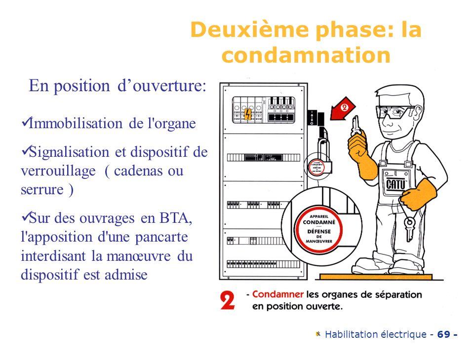 Habilitation électrique - 69 - Deuxième phase: la condamnation Immobilisation de l'organe Signalisation et dispositif de verrouillage ( cadenas ou ser