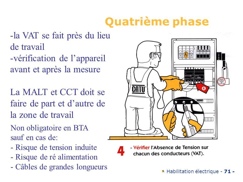 Habilitation électrique - 71 - Quatrième phase -la VAT se fait près du lieu de travail -vérification de lappareil avant et après la mesure La MALT et