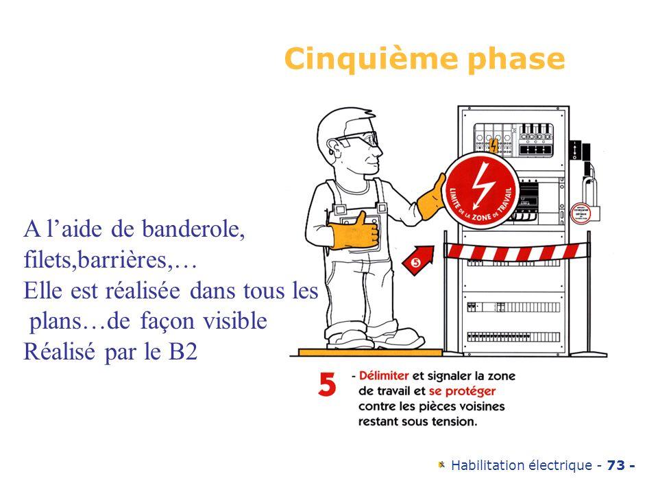 Habilitation électrique - 73 - Cinquième phase A laide de banderole, filets,barrières,… Elle est réalisée dans tous les plans…de façon visible Réalisé