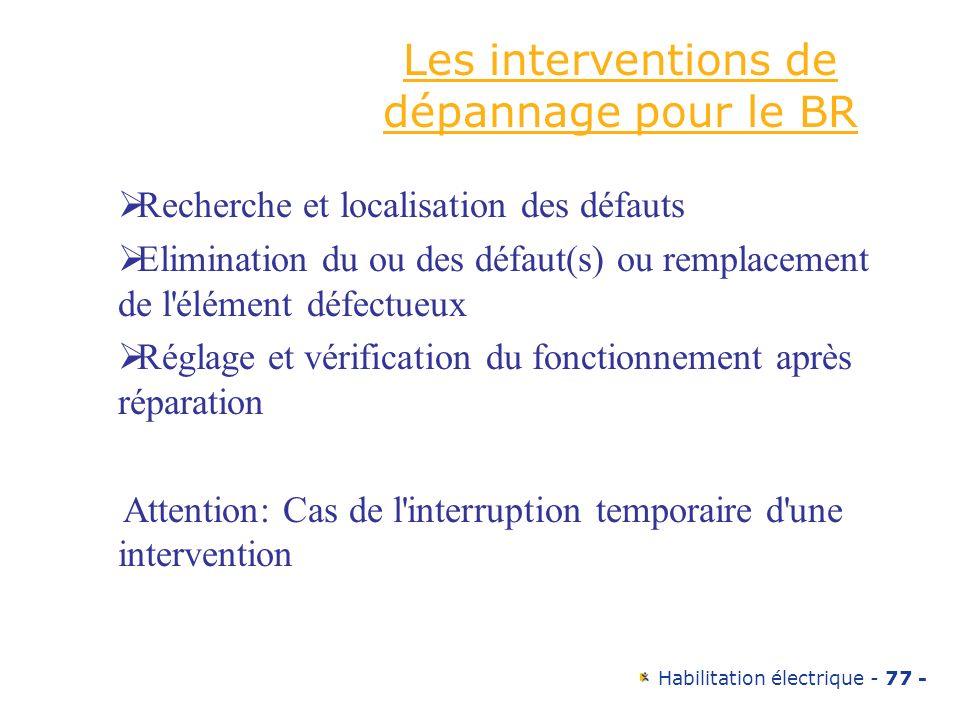 Habilitation électrique - 77 - Les interventions de dépannage pour le BR Recherche et localisation des défauts Elimination du ou des défaut(s) ou remp