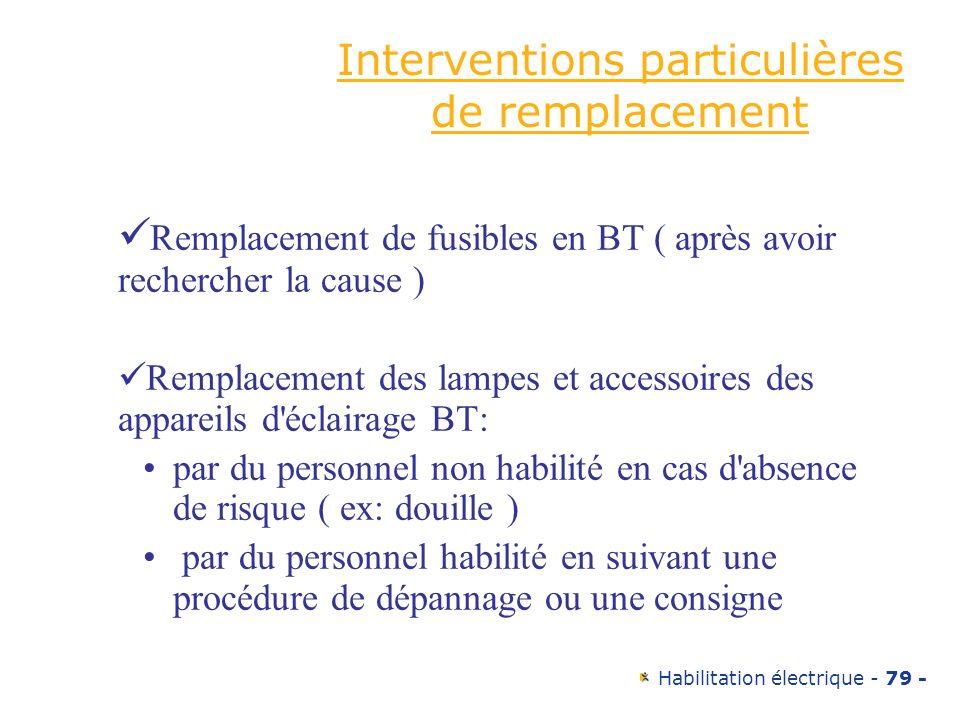 Habilitation électrique - 79 - Interventions particulières de remplacement Remplacement de fusibles en BT ( après avoir rechercher la cause ) Remplace