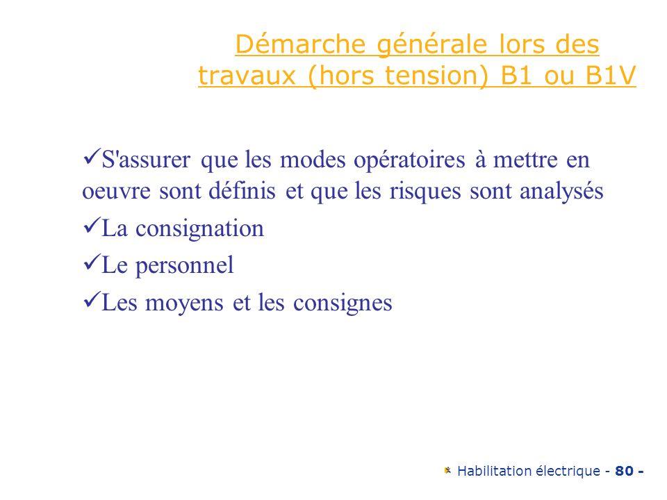 Habilitation électrique - 80 - Démarche générale lors des travaux (hors tension) B1 ou B1V S'assurer que les modes opératoires à mettre en oeuvre sont