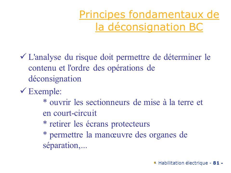 Habilitation électrique - 81 - Principes fondamentaux de la déconsignation BC L'analyse du risque doit permettre de déterminer le contenu et l'ordre d