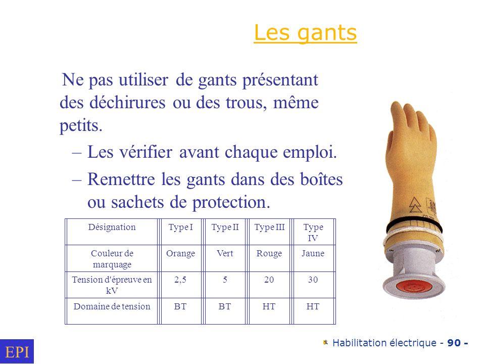 Habilitation électrique - 90 - Ne pas utiliser de gants présentant des déchirures ou des trous, même petits. –Les vérifier avant chaque emploi. –Remet
