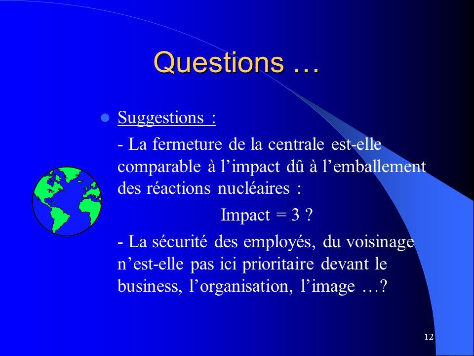 12 Questions … Suggestions : - La fermeture de la centrale est-elle comparable à limpact dû à lemballement des réactions nucléaires : Impact = 3 ? - L