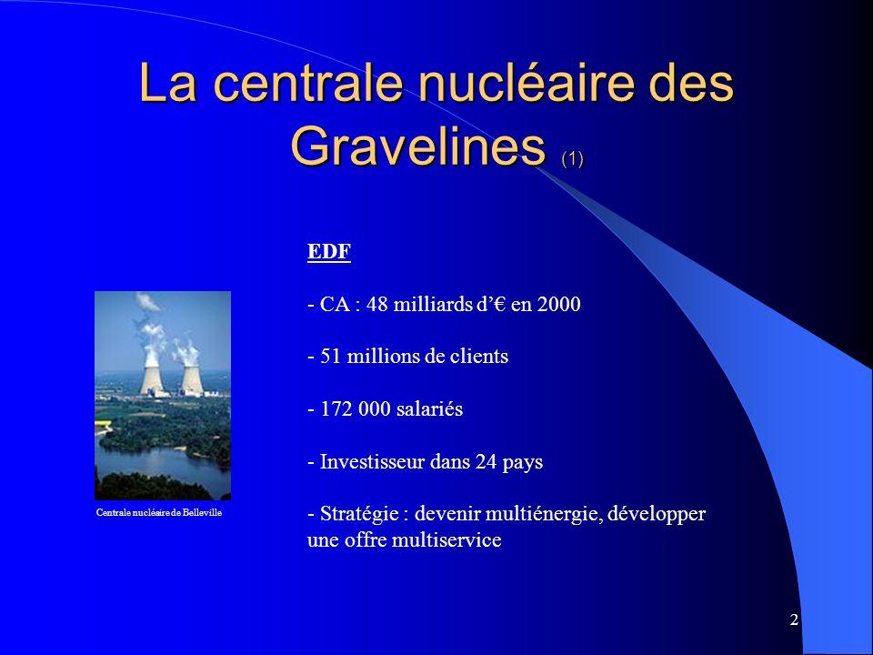 2 La centrale nucléaire des Gravelines (1) EDF - CA : 48 milliards d en 2000 - 51 millions de clients - 172 000 salariés - Investisseur dans 24 pays -