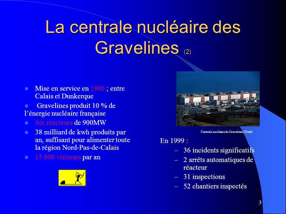 3 La centrale nucléaire des Gravelines (2) Mise en service en 1980 ; entre Calais et Dunkerque Gravelines produit 10 % de lénergie nucléaire française