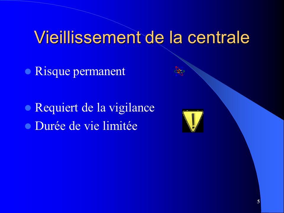5 Vieillissement de la centrale Risque permanent Requiert de la vigilance Durée de vie limitée