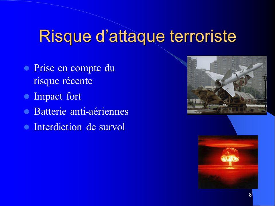 8 Risque dattaque terroriste Prise en compte du risque récente Impact fort Batterie anti-aériennes Interdiction de survol