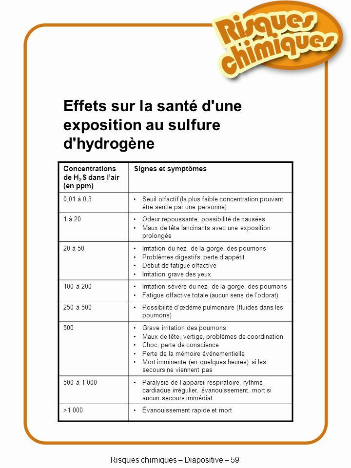 Risques chimiques – Diapositive – 59 Effets sur la santé d'une exposition au sulfure d'hydrogène Concentrations de H 2 S dans lair (en ppm) Signes et