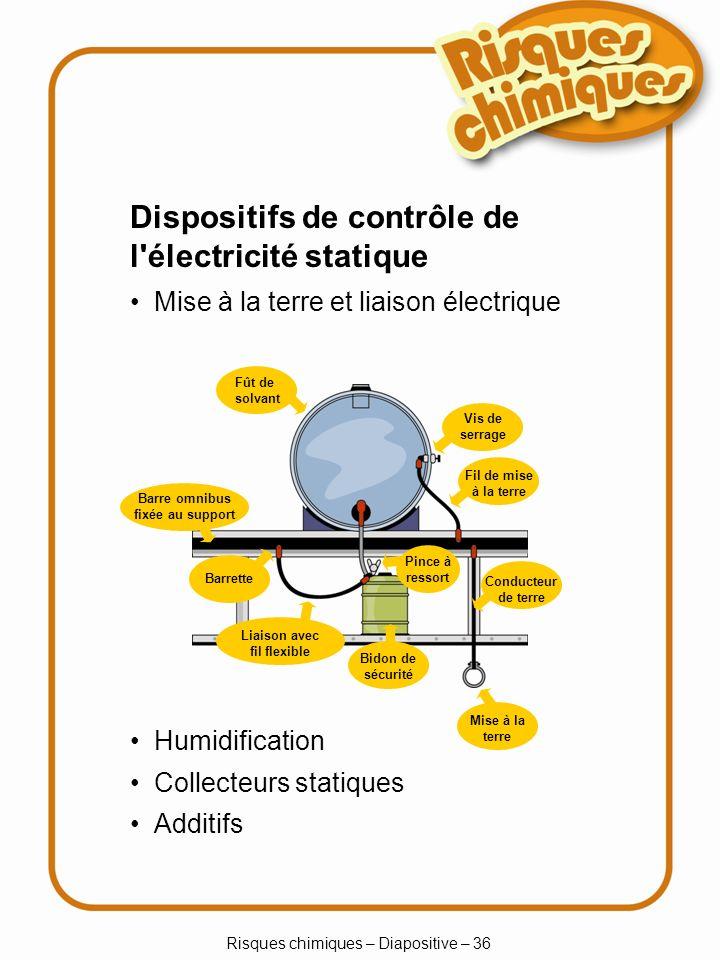 Risques chimiques – Diapositive – 37 Dispositifs de contrôle des produits chimiques corrosifs Vérifiez que les zones où les produits chimiques sont utilisés et entreposés sont correctement ventilées.