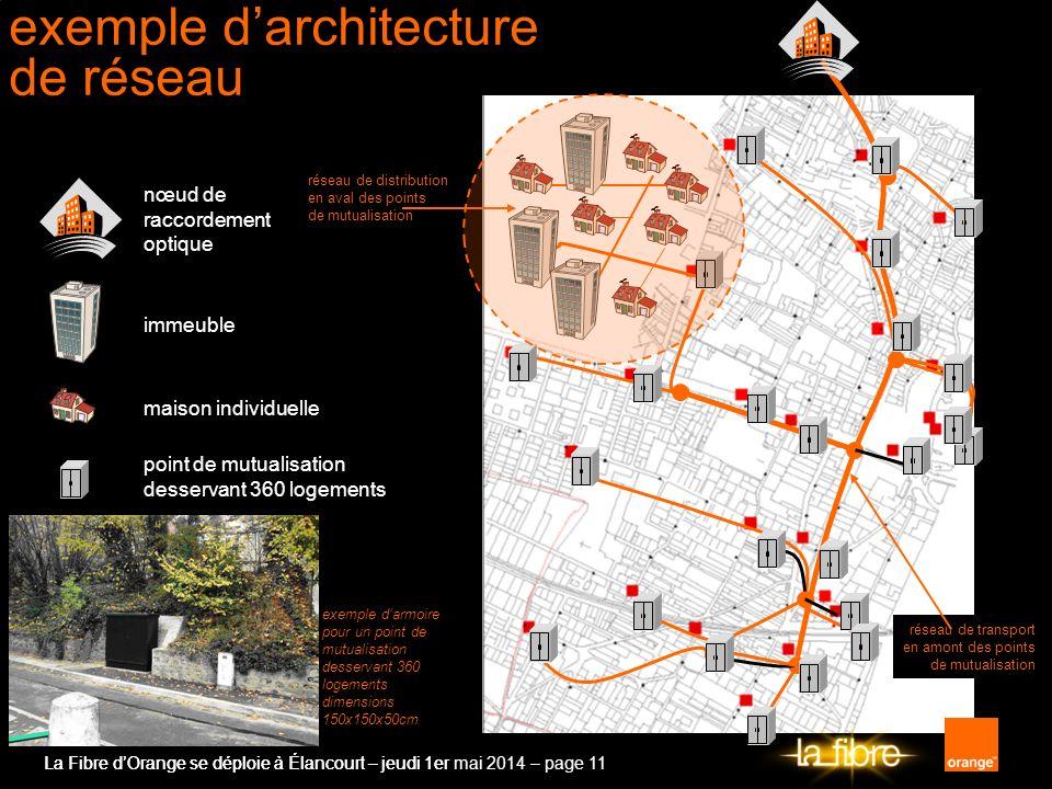 La Fibre dOrange se déploie à Élancourt – jeudi 1er mai 2014 – page 11 nœud de raccordement optique immeuble maison individuelle point de mutualisatio