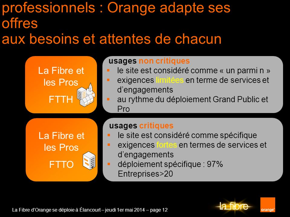 La Fibre dOrange se déploie à Élancourt – jeudi 1er mai 2014 – page 12 professionnels : Orange adapte ses offres aux besoins et attentes de chacun La