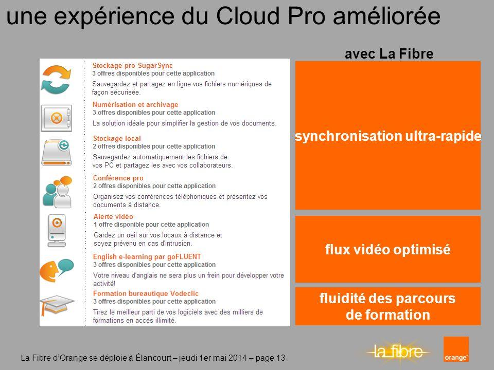 La Fibre dOrange se déploie à Élancourt – jeudi 1er mai 2014 – page 13 une expérience du Cloud Pro améliorée avec La Fibre synchronisation ultra-rapid
