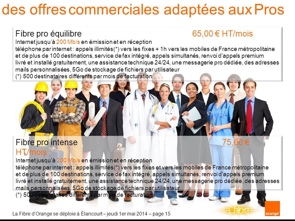 La Fibre dOrange se déploie à Élancourt – jeudi 1er mai 2014 – page 15 des offres commerciales adaptées aux Pros Fibre pro équilibre65,00 HT/mois Inte