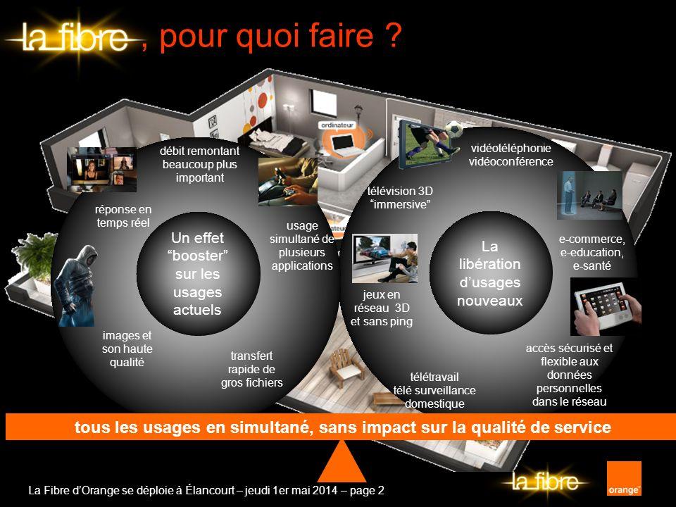 La Fibre dOrange se déploie à Élancourt – jeudi 1er mai 2014 – page 2 télévision 3D immersive accès sécurisé et flexible aux données personnelles dans