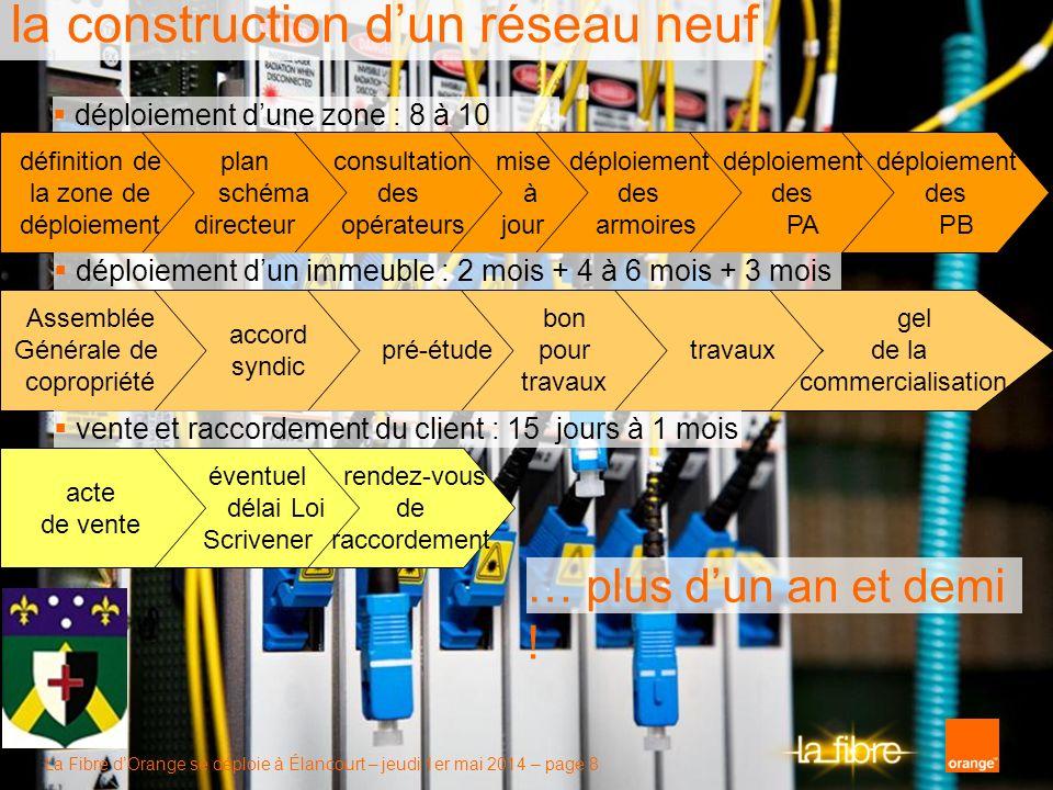 La Fibre dOrange se déploie à Élancourt – jeudi 1er mai 2014 – page 8 la construction dun réseau neuf déploiement dune zone : 8 à 10 mois définition d