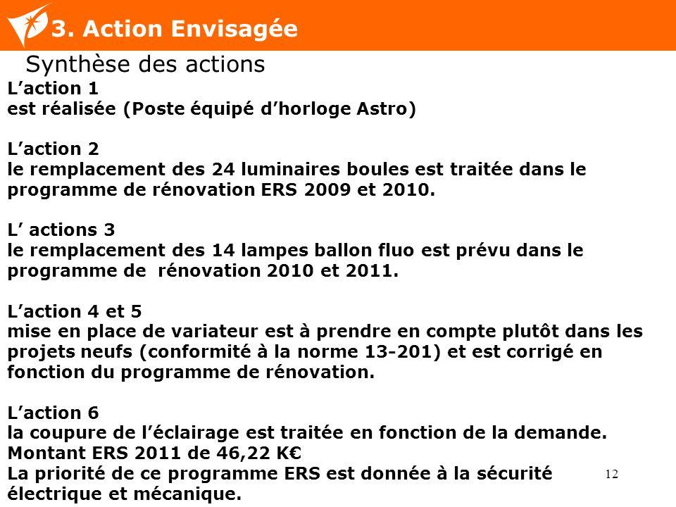 12 Nom de la diapositive Synthèse des actions Laction 1 est réalisée (Poste équipé dhorloge Astro) Laction 2 le remplacement des 24 luminaires boules