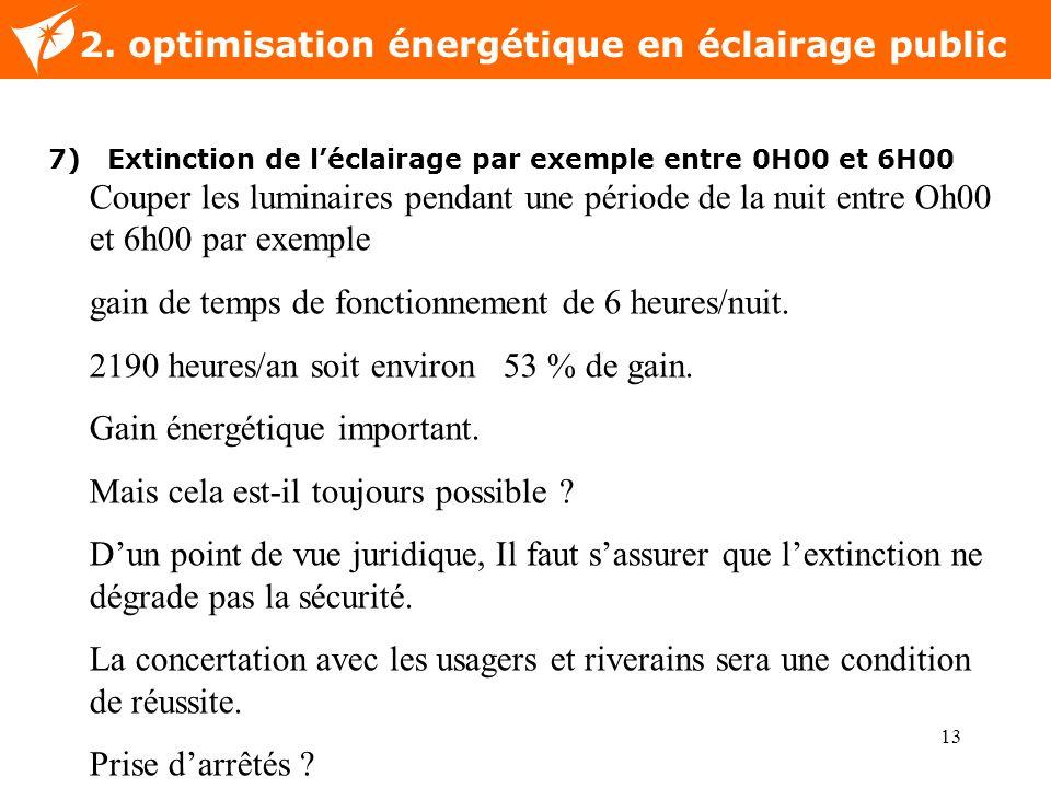 13 Nom de la diapositive Couper les luminaires pendant une période de la nuit entre Oh00 et 6h00 par exemple gain de temps de fonctionnement de 6 heur