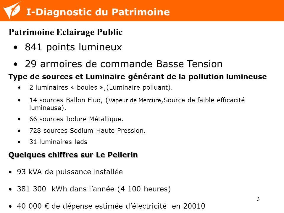 3 Nom de la diapositive I-Diagnostic du Patrimoine Patrimoine Eclairage Public 841 points lumineux 29 armoires de commande Basse Tension Type de sourc
