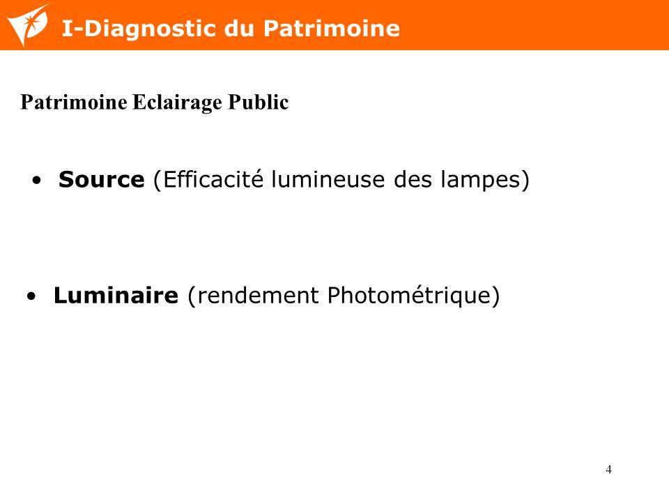 4 Nom de la diapositive I-Diagnostic du Patrimoine Patrimoine Eclairage Public Source (Efficacité lumineuse des lampes) Luminaire (rendement Photométr