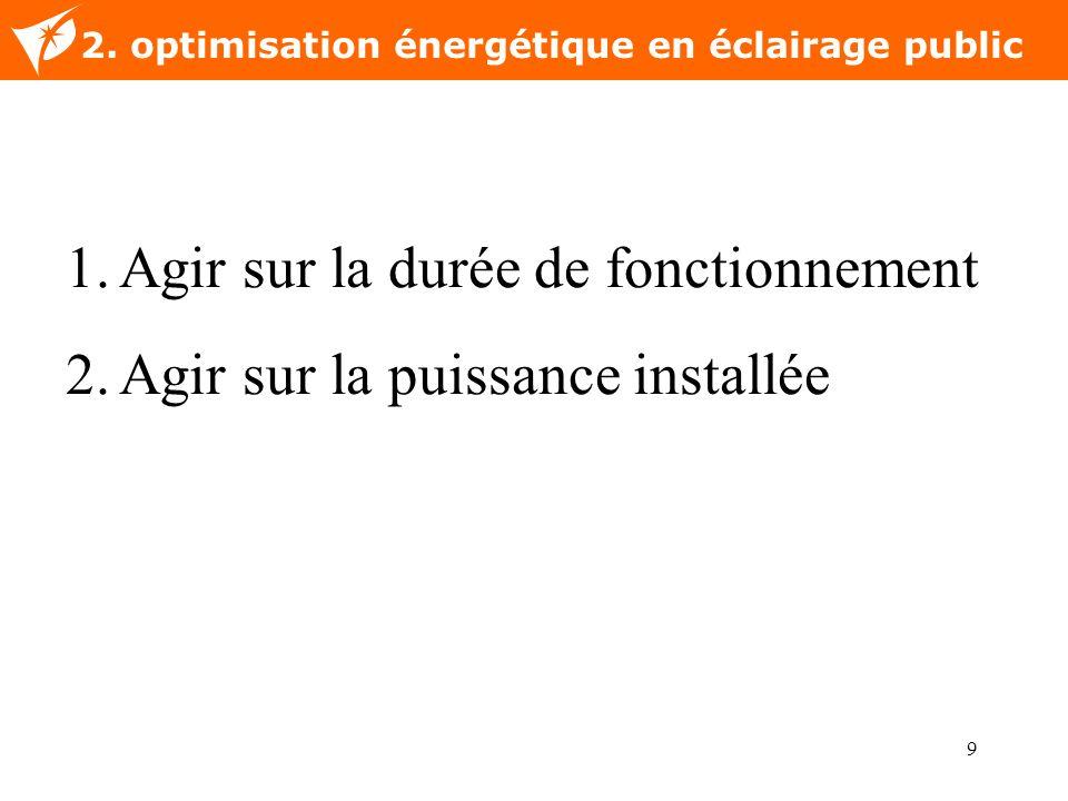 9 Nom de la diapositive 2. optimisation énergétique en éclairage public 1.Agir sur la durée de fonctionnement 2.Agir sur la puissance installée
