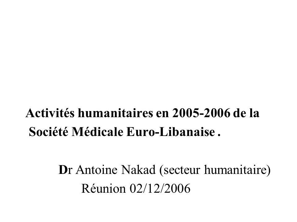 Activités humanitaires en 2005-2006 de la Société Médicale Euro-Libanaise. Dr Antoine Nakad (secteur humanitaire) Réunion 02/12/2006