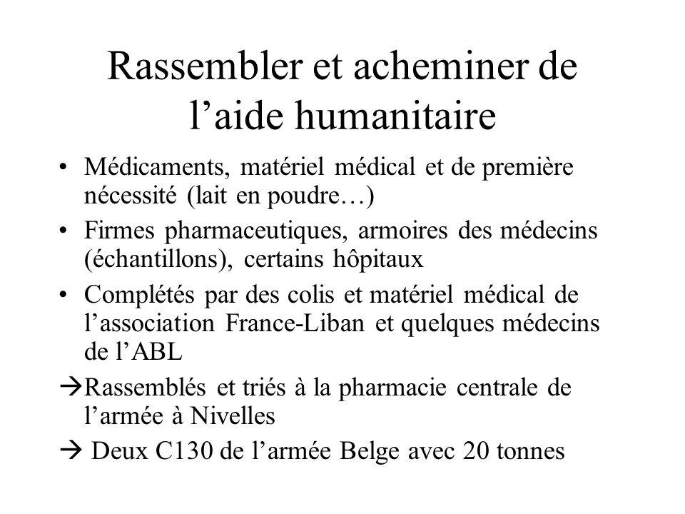 Rassembler et acheminer de laide humanitaire Médicaments, matériel médical et de première nécessité (lait en poudre…) Firmes pharmaceutiques, armoires