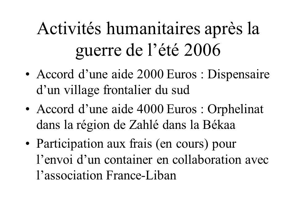 Activités humanitaires après la guerre de lété 2006 Accord dune aide 2000 Euros : Dispensaire dun village frontalier du sud Accord dune aide 4000 Euro