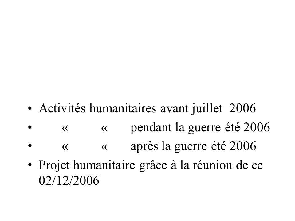Activités humanitaires avant juillet 2006 « « pendant la guerre été 2006 « « après la guerre été 2006 Projet humanitaire grâce à la réunion de ce 02/1