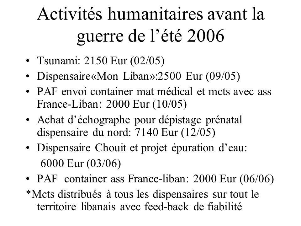 Activités humanitaires avant la guerre de lété 2006 Tsunami: 2150 Eur (02/05) Dispensaire«Mon Liban»:2500 Eur (09/05) PAF envoi container mat médical