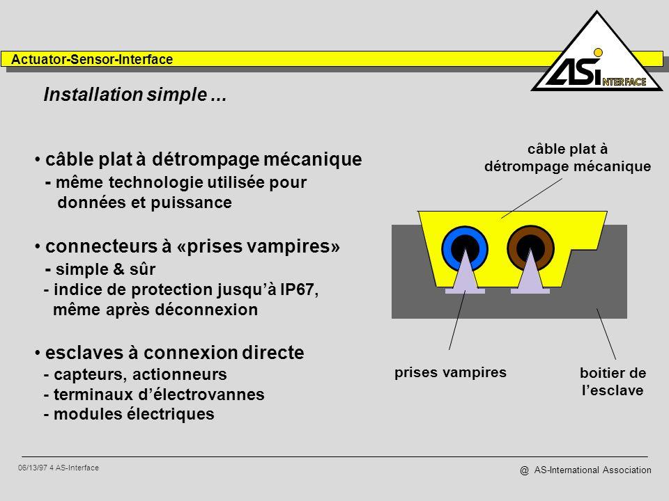 06/13/97 15 AS-Interface Actuator-Sensor-Interface @ AS-International Association AS- Interface = le système idéal si vous cherchez...