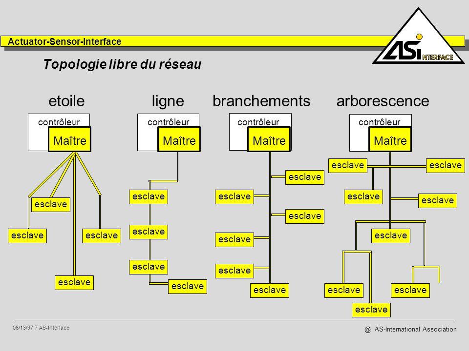 06/13/97 8 AS-Interface Actuator-Sensor-Interface @ AS-International Association simple .