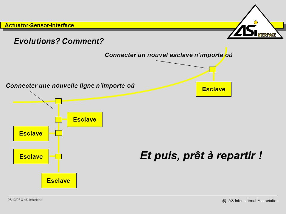 06/13/97 8 AS-Interface Actuator-Sensor-Interface @ AS-International Association simple ! Et puis, prêt à repartir ! Evolutions? Comment? Esclave Conn
