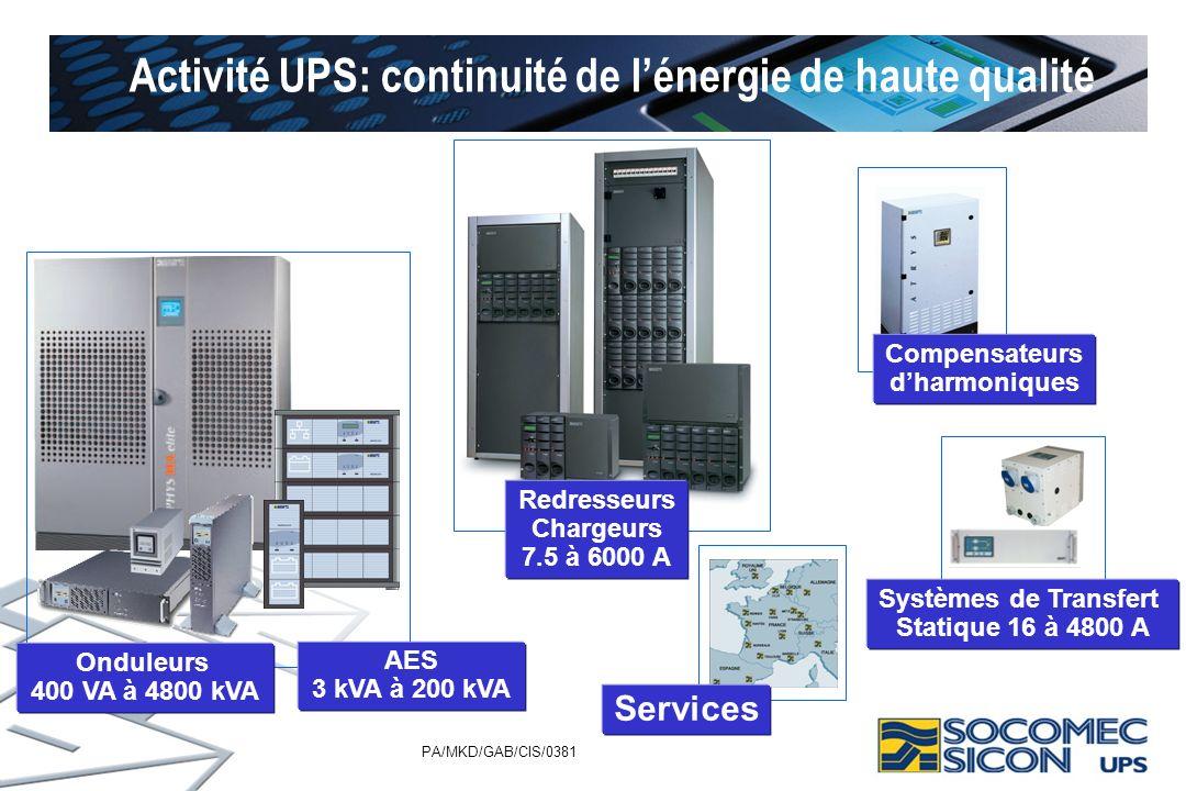 PA/MKD/GAB/CIS/0381 Activité UPS: continuité de lénergie de haute qualité Onduleurs 400 VA à 4800 kVA Systèmes de Transfert Statique 16 à 4800 A Servi