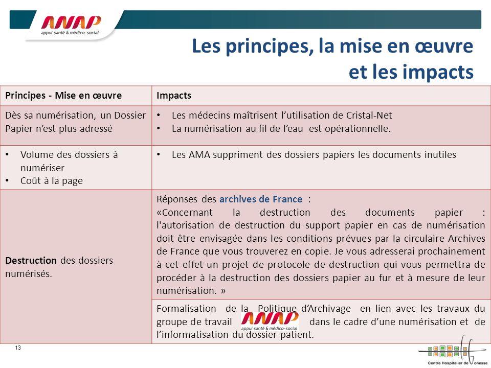 Les principes, la mise en œuvre et les impacts Principes - Mise en œuvreImpacts Dès sa numérisation, un Dossier Papier nest plus adressé Les médecins